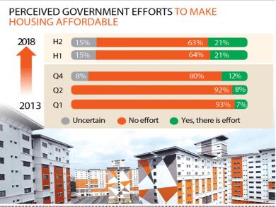 20190530_Rising_confidence_in_govt_initiatives-min