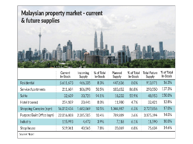 20190727_Home_prices_are_affordable_but_TheStar-min