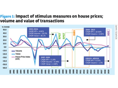 20200529_How_to_boost_the_housing_market_in_uncertain_times-min