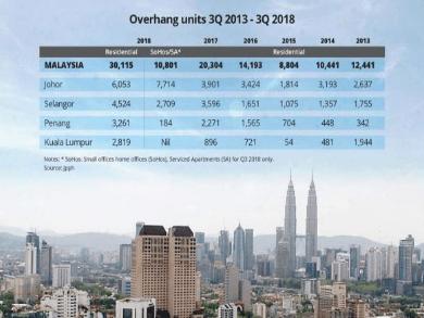 Higher overhang-min